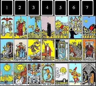 cartas del tarot se deben disponer 3 filas con 7 cartas cada una de