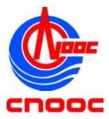 CNOOC Indonesia