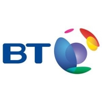 BT Customer Services – or lack of!