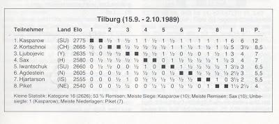 Tilburg Chess 1989