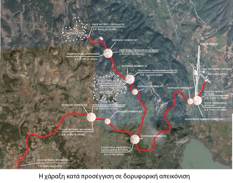 Ένταξη στο ΕΣΠΑ αυτοκινητόδρομου που θα συνδέει Ξηρομέρο με την Ιονία Οδό
