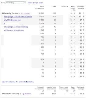 Adsense report