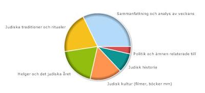 uppkopplad dating site för gamla gift man jönköping