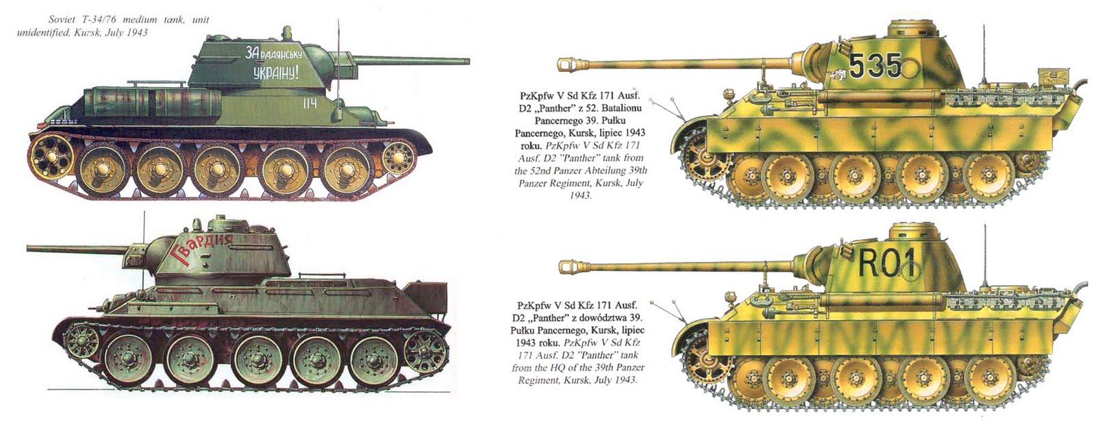 Технические характеристики т-6 тигр и т 34