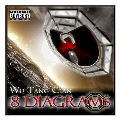 The Beat Freak A Leak Week Wu Tang Clans 8 Diagrams