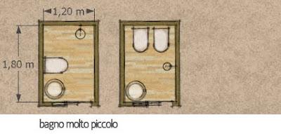 Cafelab rewind progettare il bagno coffee break the - Bagno piccolissimo misure ...