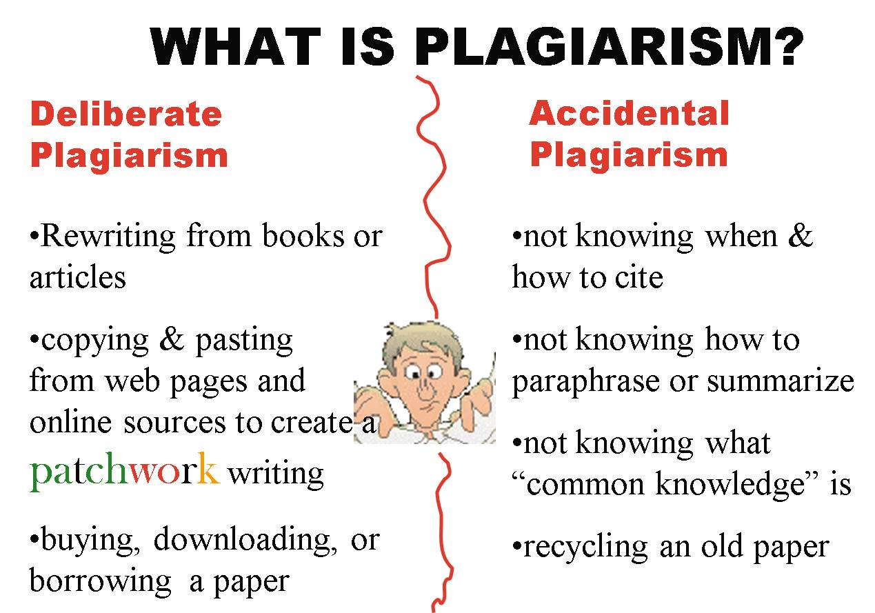 essay on how to avoid plagiarism What is the simple definition of plagiarism when you copy content from any  online or offline resource and use it without proper rephrasing,.