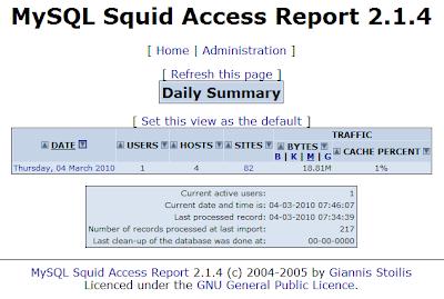 Mysql squid access report 2 1 4
