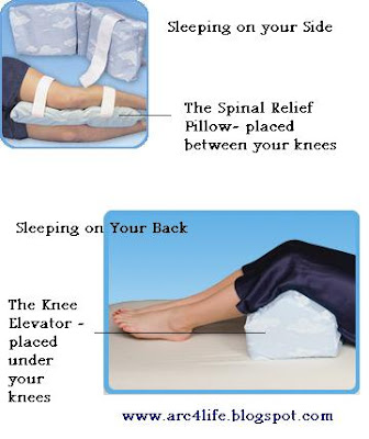 Sleeping on your Back or on your Side for Relief of Lower Back Pain