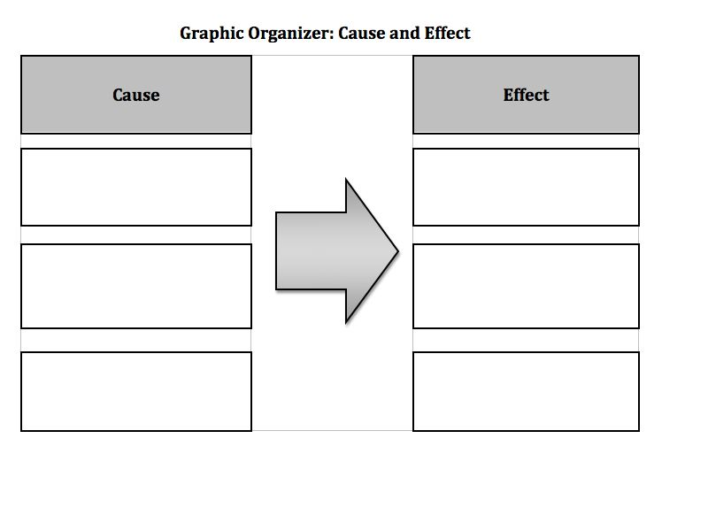 cause and effect graphic organizer jpg a short essay on technical education