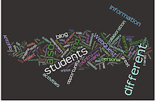 My Blog Wordle :)