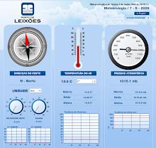 Meteorologia em Leixões (APDL)