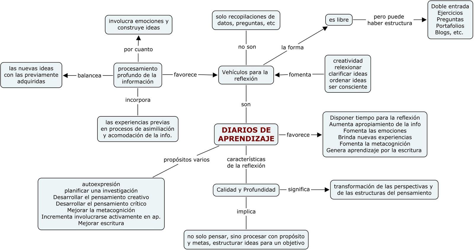 estrategia conductuales cognitivas:
