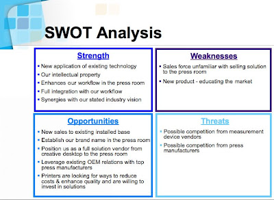 ford strengths weaknesses opportunities threats essay Swot is an acronym for strength, weakness, opportunities and threats it is a logical and analytical process of assessing the strengths or weaknesses of the company's business portfolio in its internal and external environments.