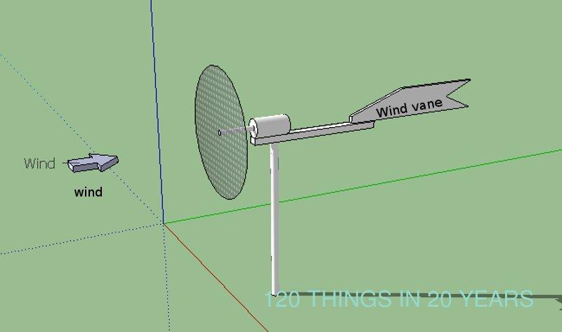 120 Things In 20 Years Wind Energy Wind Vane