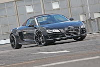 Audi R8 Spyder by Sport Wheels 1