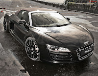 Audi R8 Spyder by Sport Wheels 5