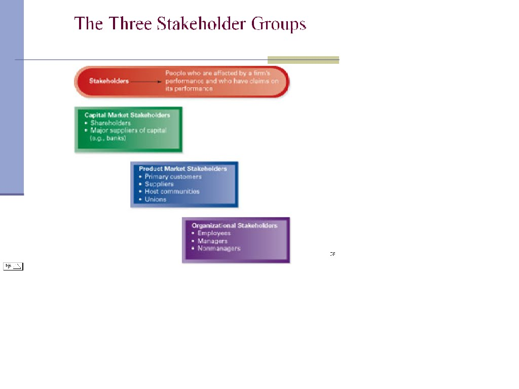 customers are primary stakeholders adelphia Stakeholder marketing: a definition and articles that address six primary stakeholder groups (ie, customers set of individual stakeholders (ie, customers.