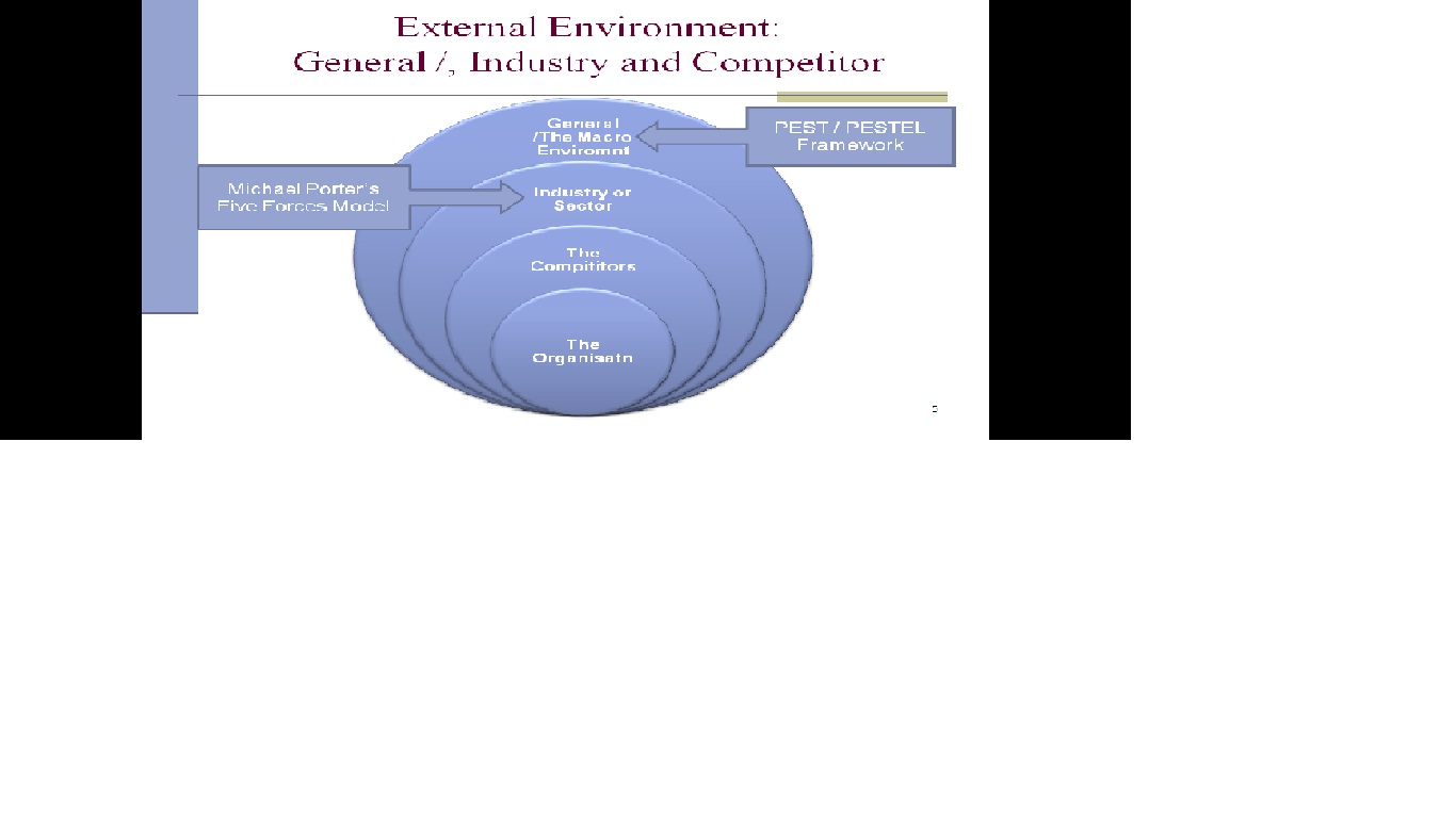 costco general environment General environmental factors affecting wal mart management essay including environmental wal-mart is the number one retailer of general merchandise in.