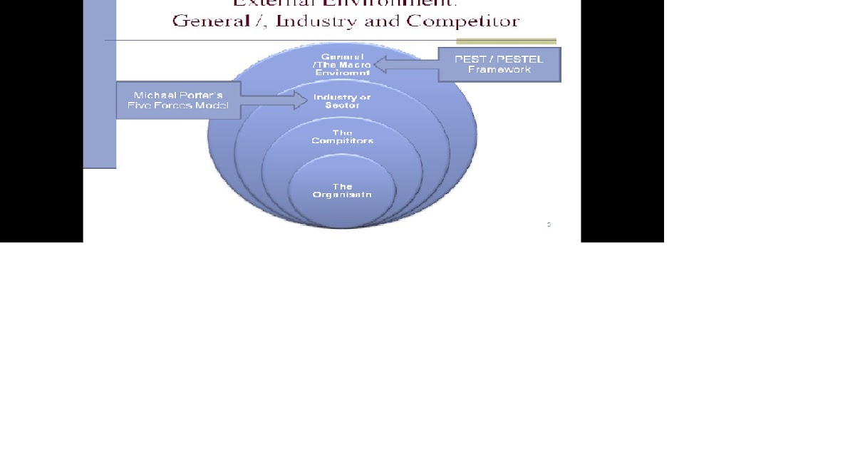 costco external industry analysis Swot analysis on costco discuss swot analysis on costco within the principles of management ( pom)  costco's business conditions constantly change because external and internal forces.