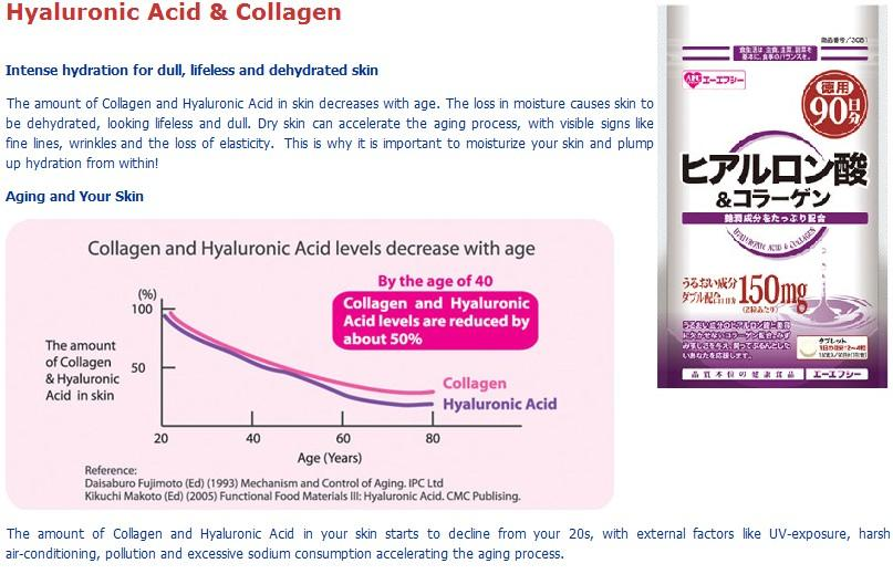 About hyaluronic acid supplement image of hyaluronic acid molecule