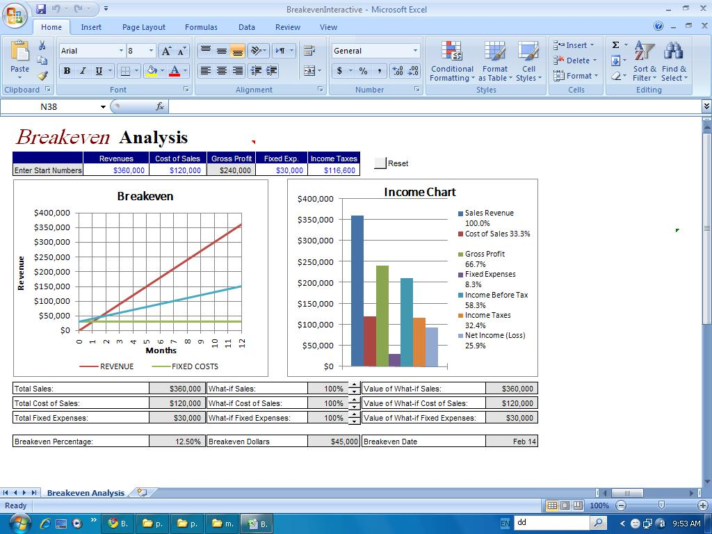 break even analysis thesis