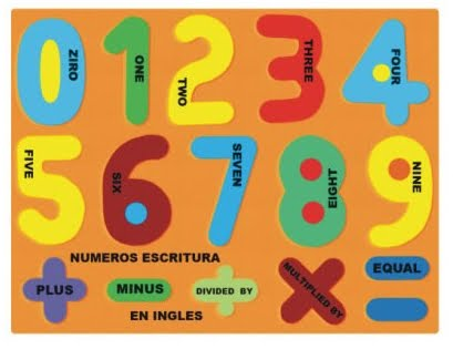 "... inglés: Las bases para aprender Ingles***LOS NUMEROS""/ THE NUMBERS"