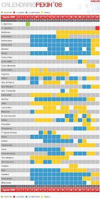 calendario juegos olimpicos beijing 2008