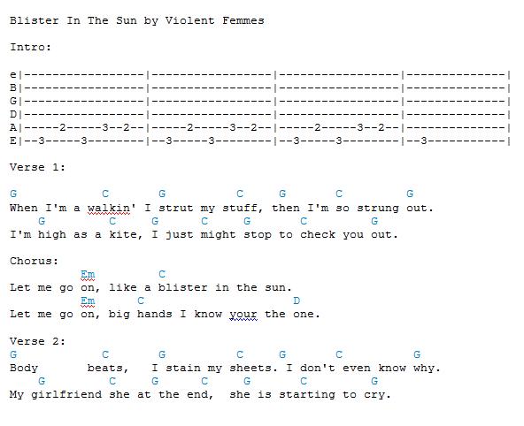 A Guitarists Beginning Tabs