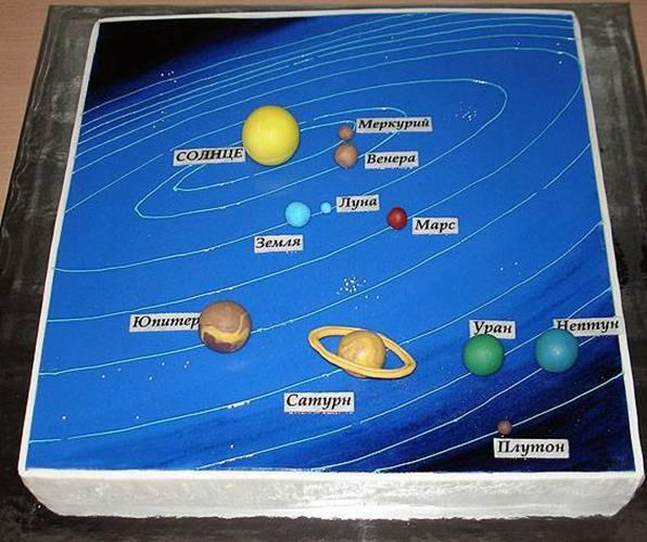 Planeta Marzipan