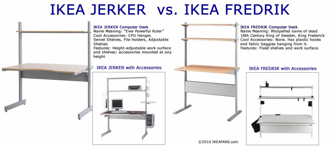 Ikea Jerker Standing Desk for Pinterest