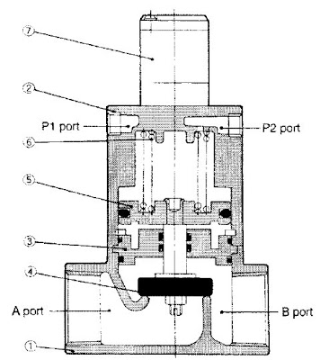 2 Portvalve For Flow Control Automation as well HIL Steady State moreover 70 also Valve moreover Single Lever Valve Images Of. on pneumatic actuator