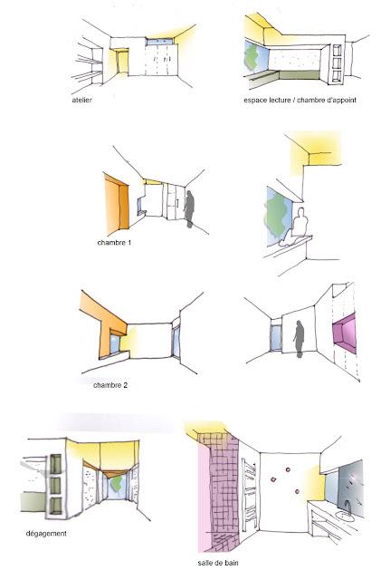 aménagement décoration maison