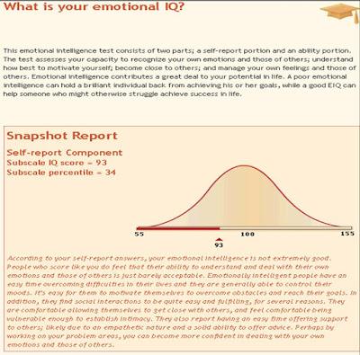 Emotional intelligence quotient test