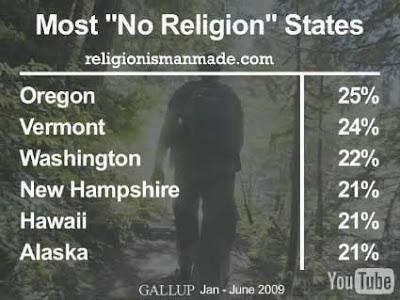 No Religion states