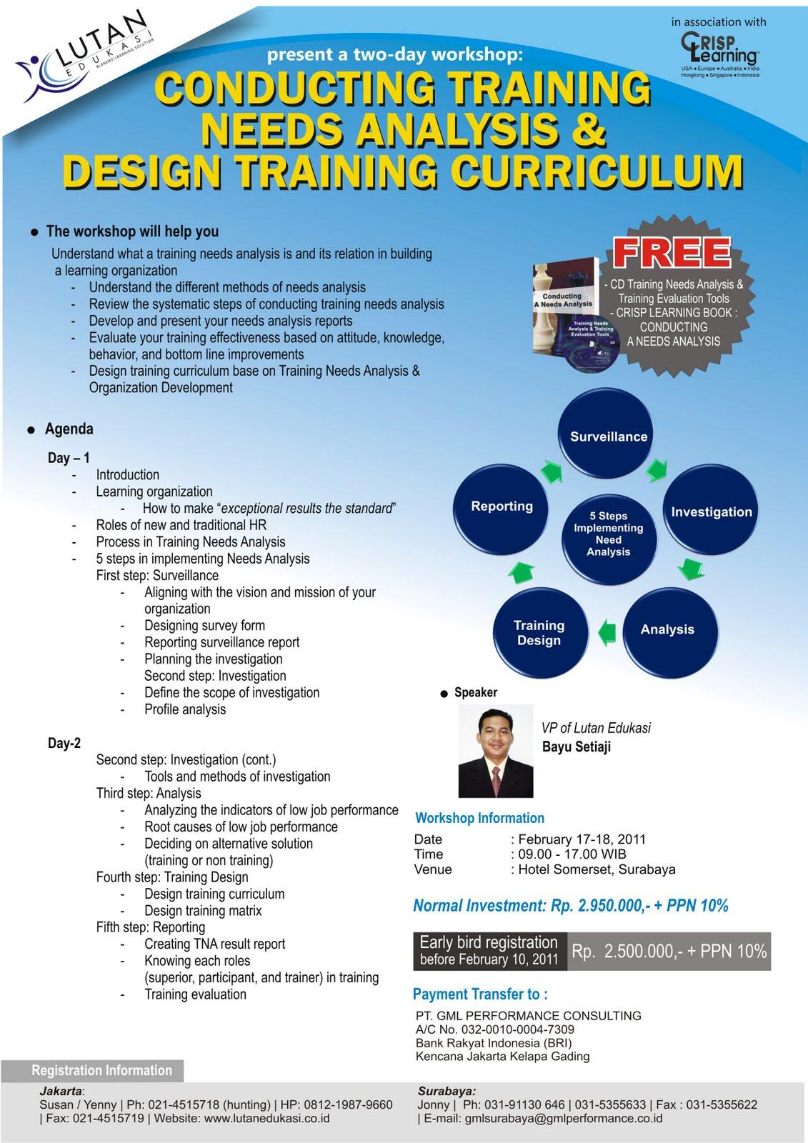 Contoh Desain Brosur Training