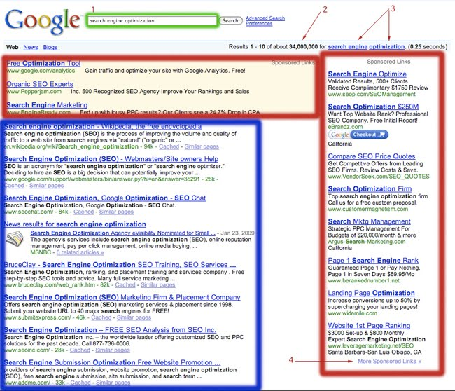 What-is-Search-Engine-Results-Page-SERP-Meaning-Definition