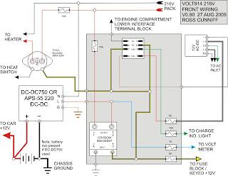 volt914 electric porsche 914 preliminary 216v front wiring