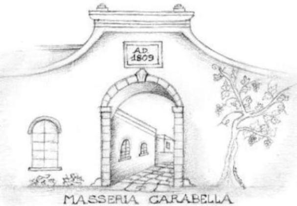 Masseria Carabella