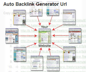 automatic backlinks generator