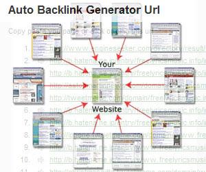 Auto Backlink Generator links