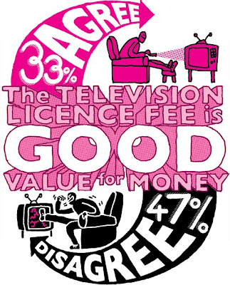 BBC licence fee