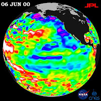 Climate model of El Nino