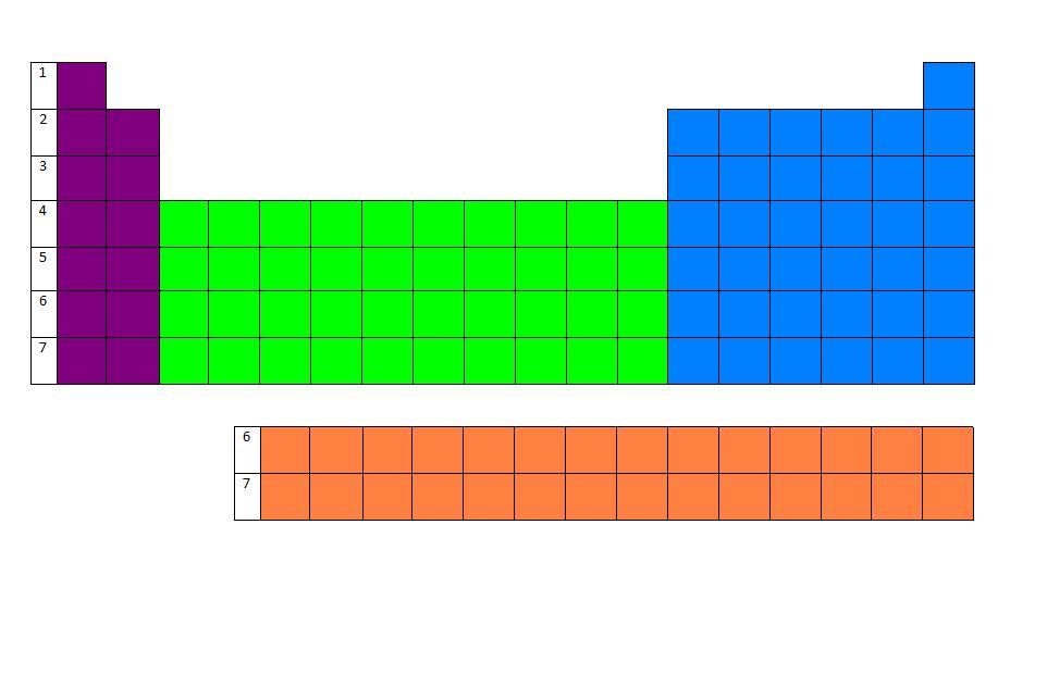 Ciencia facil y divertida mas tablas periodicas 8color gases nobles leyendacolor morado orbital s color verde orbital d color azul orbital p color naranja orbital f urtaz Images