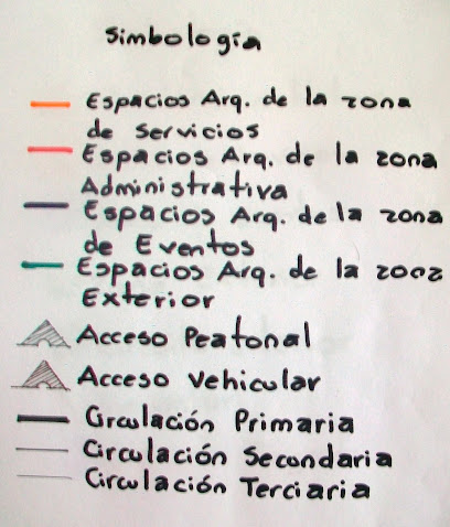 SIMBOLOGIA