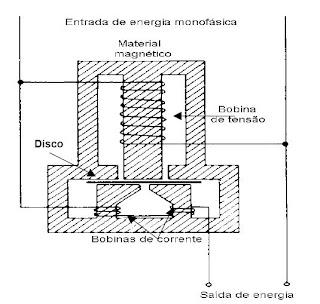 c118d5f83a3 Cultura Pirata  Energia Elétrica