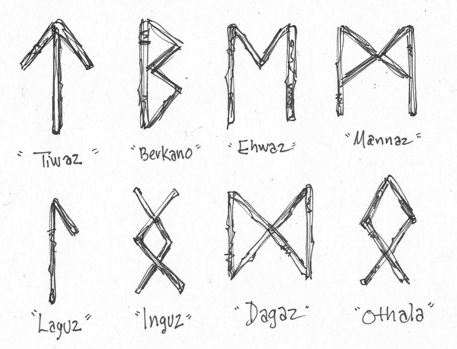 Scribble Drawing Meaning : Cool symbols to draw and meanings pixshark