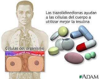 Usos, efectos y contraindicaciones del clotrimazol: Gine