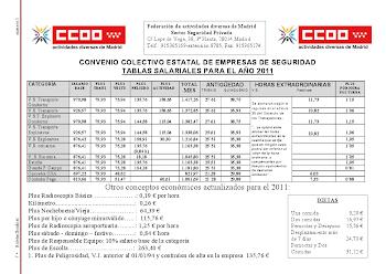 Tabla salarial 2011