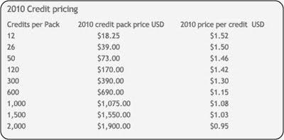 Новые цены iStockphoto